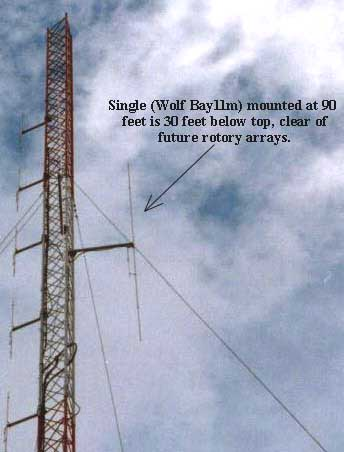 Wolf Radio com CB, Ham, Pirate Radio Antennas [CB Antenna]